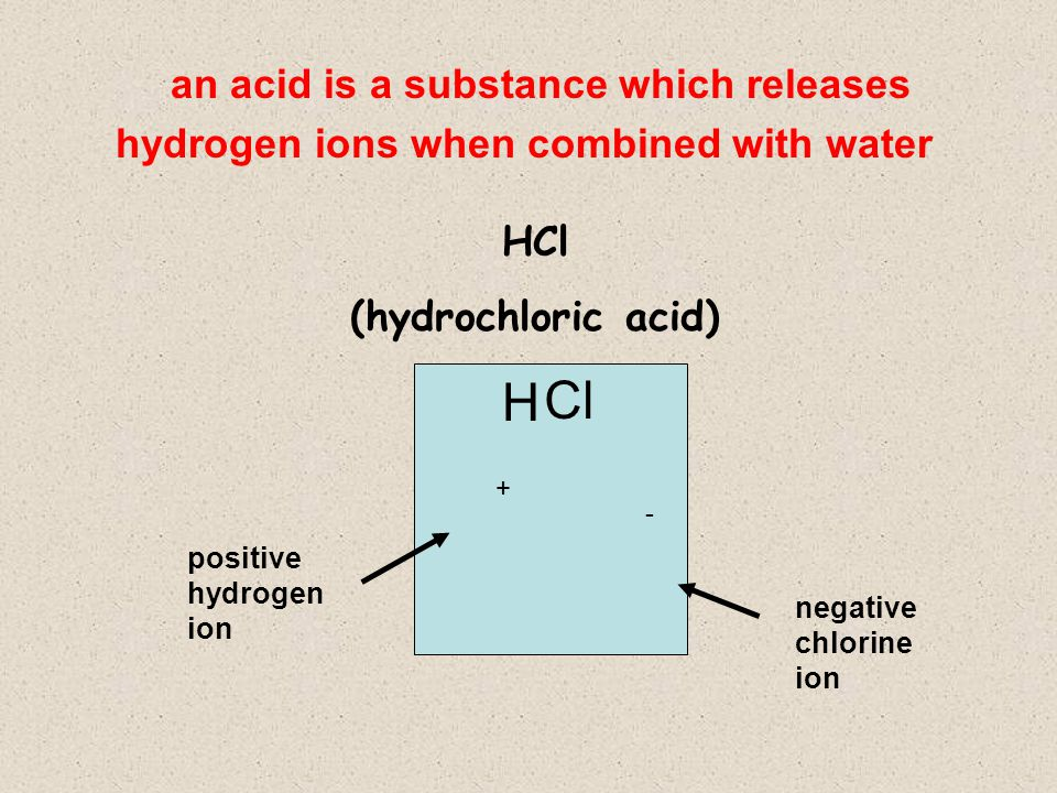 an acid is a substance which releases hydrogen ions when combined with water HCl (hydrochloric acid) H positive hydrogen ion negative chlorine ion Cl + -