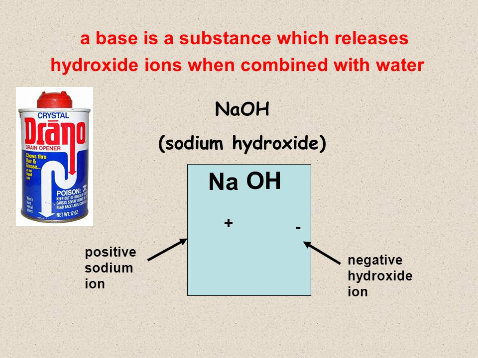 a base is a substance which releases hydroxide ions when combined with water NaOH (sodium hydroxide) Na positive sodium ion negative hydroxide ion OH + -
