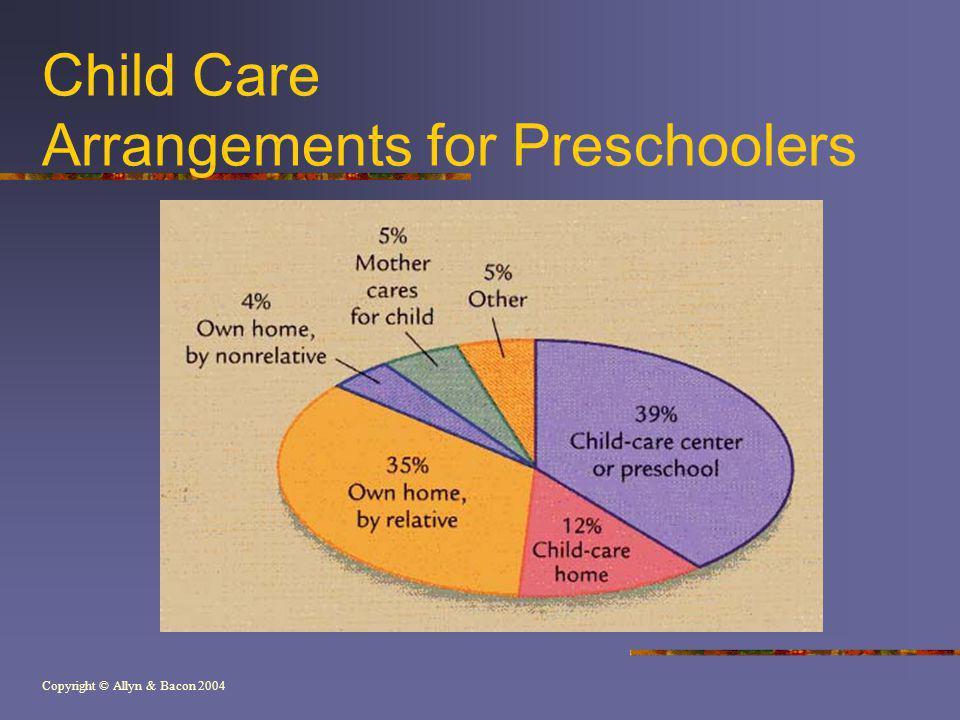 Copyright © Allyn & Bacon 2004 Child Care Arrangements for Preschoolers