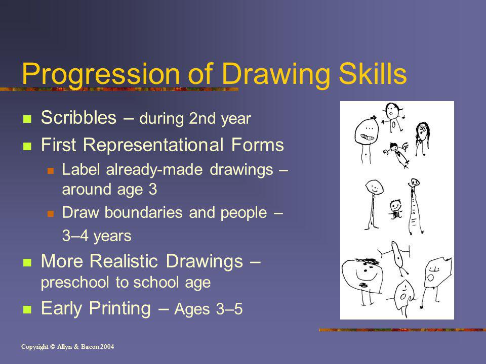 Copyright © Allyn & Bacon 2004 Progression of Drawing Skills Scribbles – during 2nd year First Representational Forms Label already-made drawings – ar