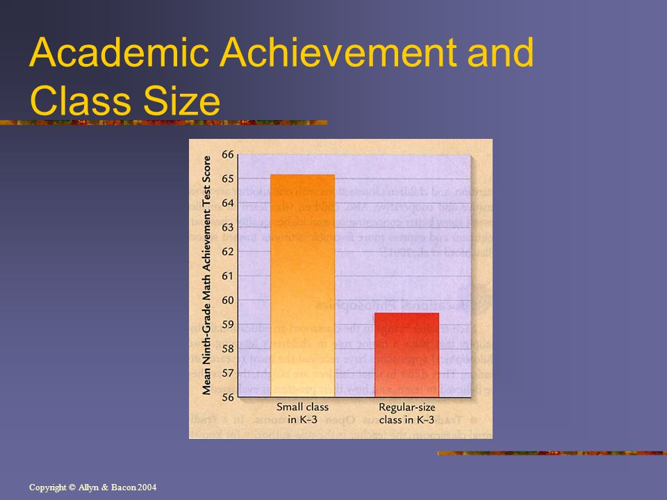 Copyright © Allyn & Bacon 2004 Academic Achievement and Class Size