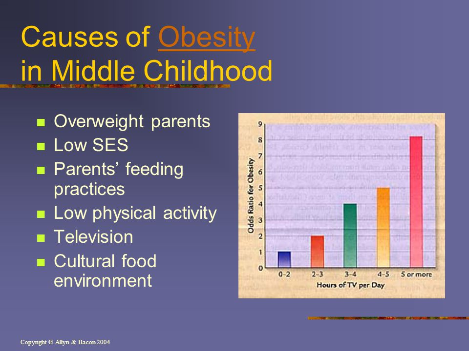 Copyright © Allyn & Bacon 2004 Causes of Obesity in Middle ChildhoodObesity Overweight parents Low SES Parents feeding practices Low physical activity Television Cultural food environment
