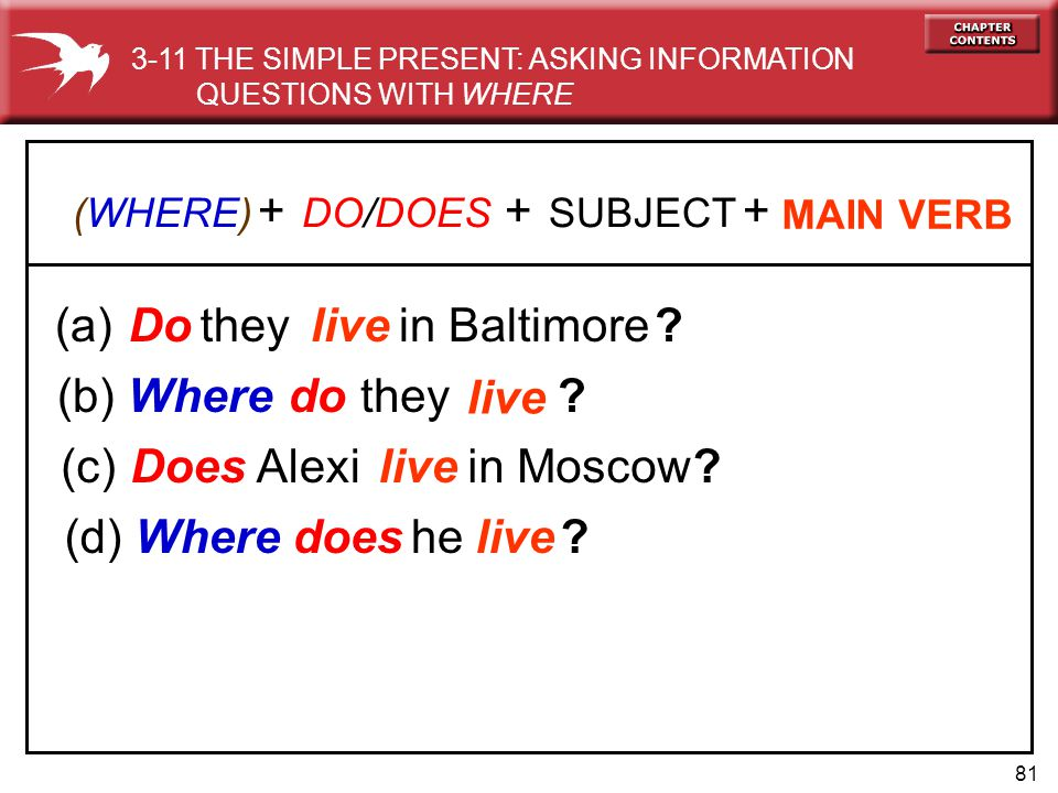 81 (a) in Baltimore (b) Where (c) in Moscow (d) Where Do do does Does DO/DOESSUBJECT they Alexi he MAIN VERB ++ live .