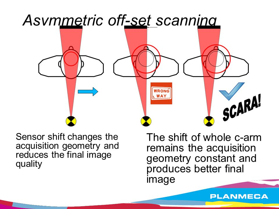 Asymmetric off-set scanning Sensor shift changes the acquisition geometry and reduces the final image quality The shift of whole c-arm remains the acq