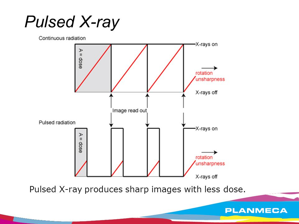 Pulsed X-ray Pulsed X-ray produces sharp images with less dose.