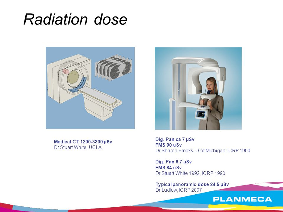 Radiation dose Medical CT 1200-3300 µSv Dr Stuart White, UCLA Dig. Pan ca 7 µSv FMS 90 uSv Dr Sharon Brooks, O of Michigan, ICRP 1990 Dig. Pan 6,7 µSv