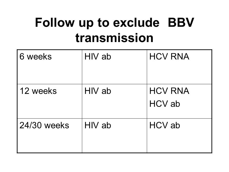 Follow up to exclude BBV transmission 6 weeksHIV abHCV RNA 12 weeksHIV abHCV RNA HCV ab 24/30 weeksHIV abHCV ab