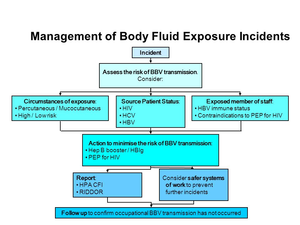 Management of Body Fluid Exposure Incidents Incident Assess the risk of BBV transmission. Consider: Circumstances of exposure: Percutaneous / Mucocuta