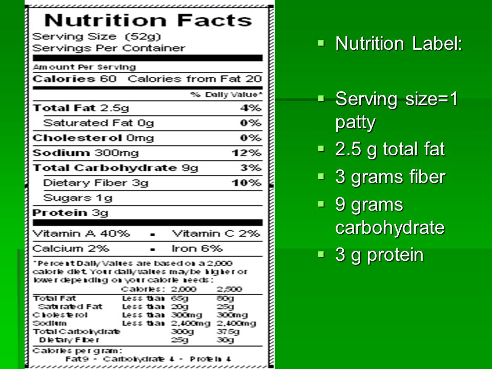 Nutrition Label Nutrition Label: Nutrition Label: Serving size=1 patty Serving size=1 patty 2.5 g total fat 2.5 g total fat 3 grams fiber 3 grams fibe