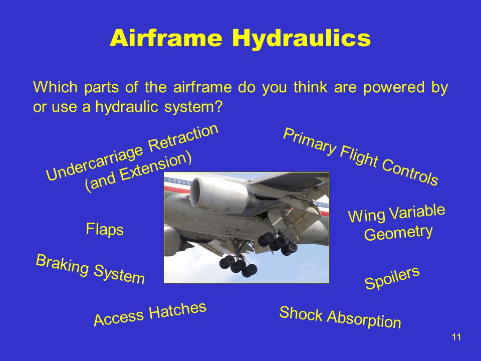 11 Airframe Hydraulics Which parts of the airframe do you think are powered by or use a hydraulic system? Undercarriage Retraction (and Extension) Pri
