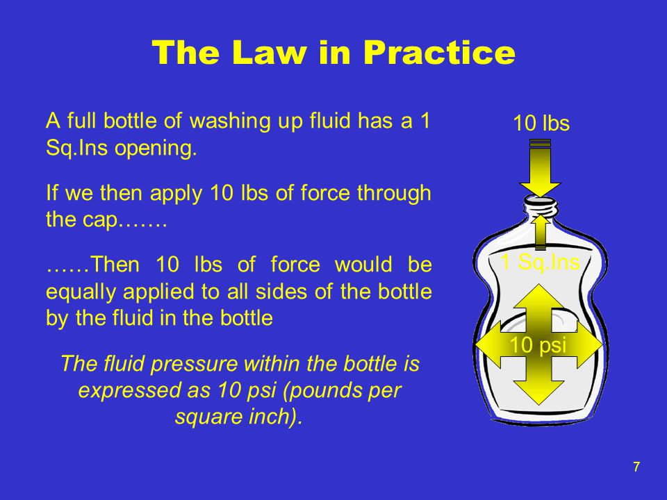 7 The Law in Practice A full bottle of washing up fluid has a 1 Sq.Ins opening. If we then apply 10 lbs of force through the cap……. ……Then 10 lbs of f