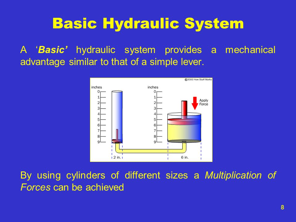 19 Hydraulic Fluid Lines The hydraulic fluid lines transport the hydraulic fluid to and from the pump through to all the components of the hydraulic system.