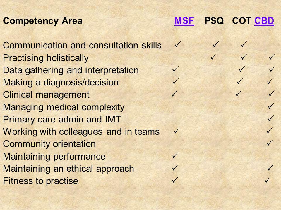 Competency Area MSF PSQ COT CBDMSFCBD Communication and consultation skills Practising holistically Data gathering and interpretation Making a diagnos