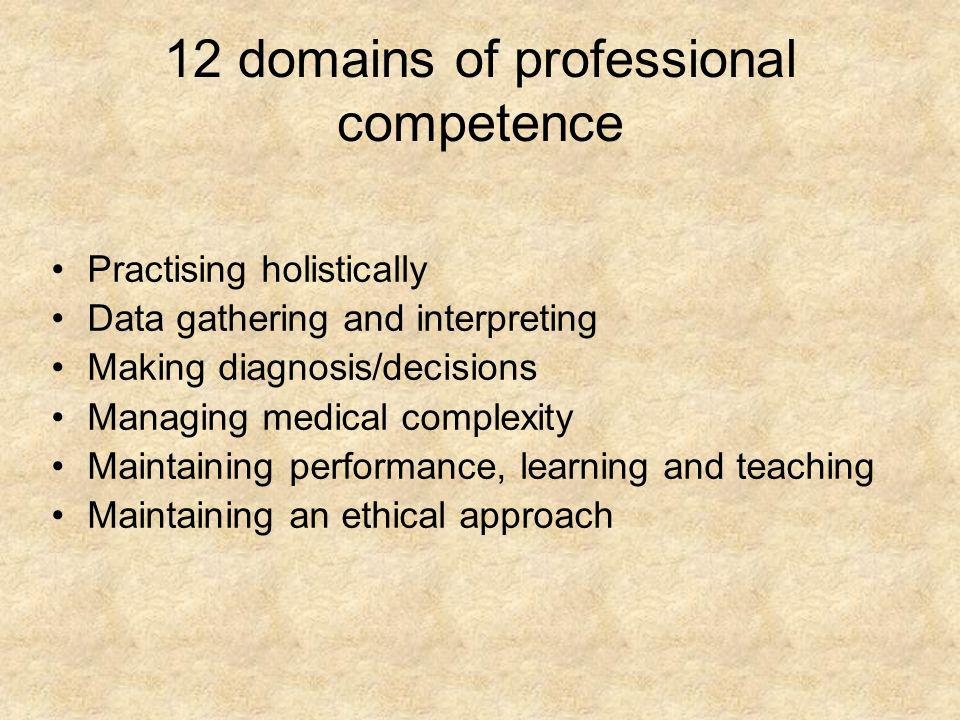 12 domains of professional competence Practising holistically Data gathering and interpreting Making diagnosis/decisions Managing medical complexity M