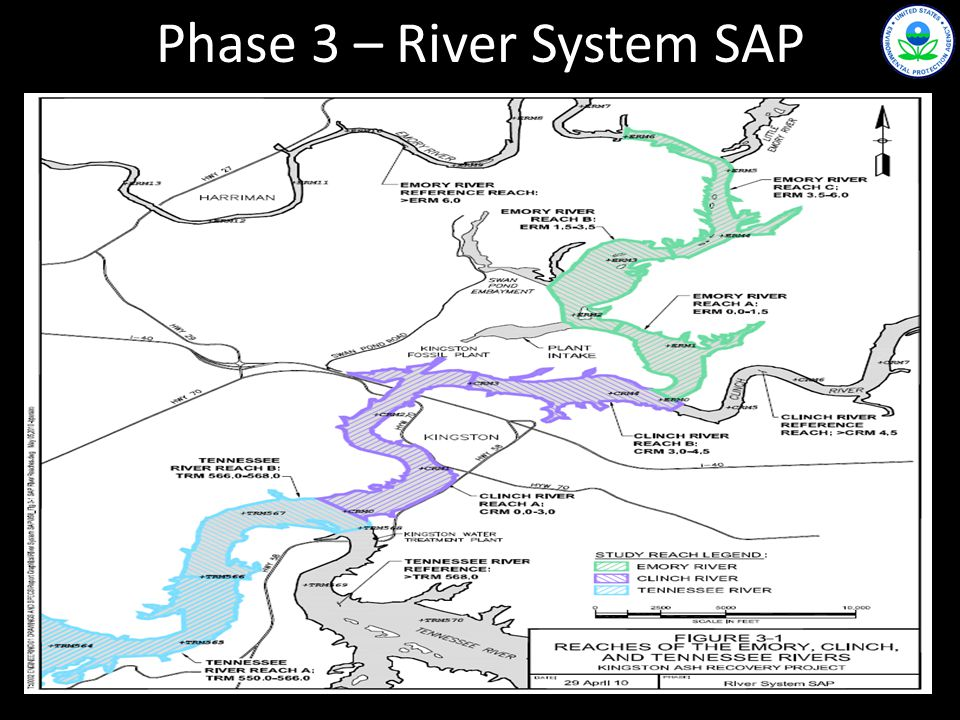 Phase 3 – River System SAP