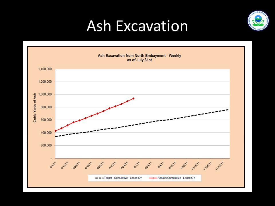Ash Excavation North Embayment
