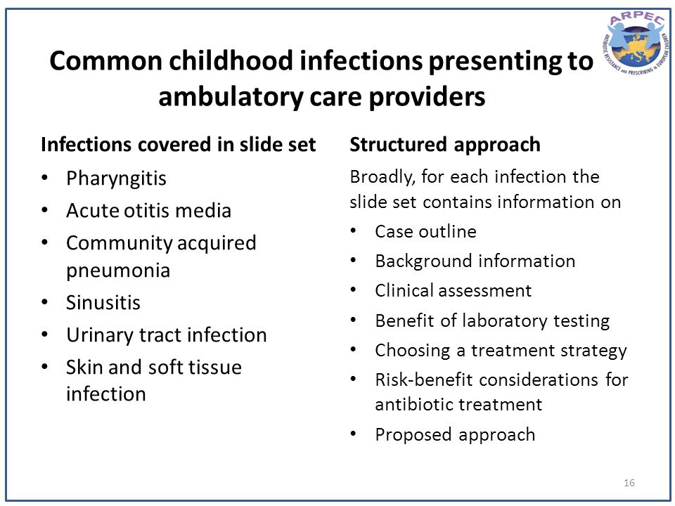 Common childhood infections presenting to ambulatory care providers Infections covered in slide set Pharyngitis Acute otitis media Community acquired