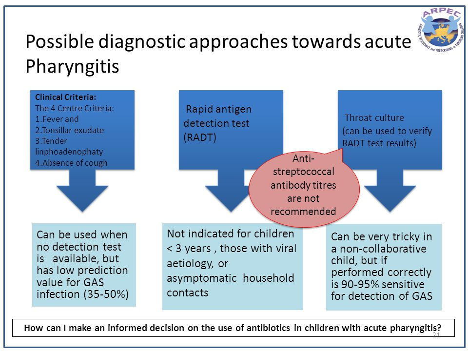 Possible diagnostic approaches towards acute Pharyngitis Can be used when no detection test is available, but has low prediction value for GAS infecti
