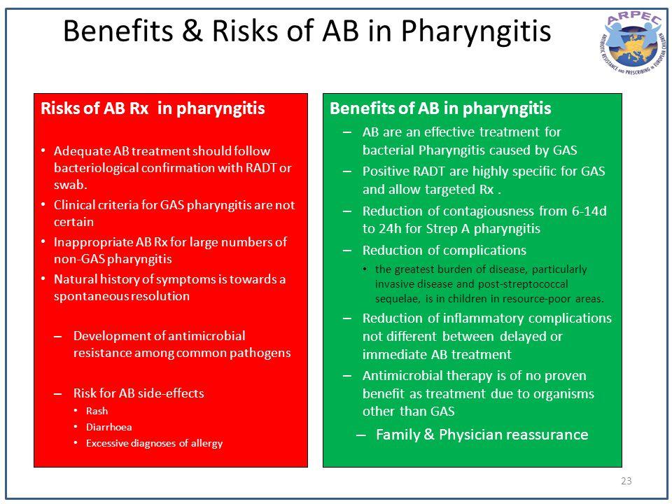 Benefits & Risks of AB in Pharyngitis 23 Benefits of AB in pharyngitis – AB are an effective treatment for bacterial Pharyngitis caused by GAS – Posit