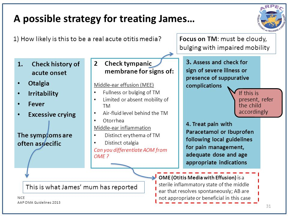 A possible strategy for treating James… 1.Check history of acute onset Otalgia Irritability Fever Excessive crying The symptoms are often aspecific 2C