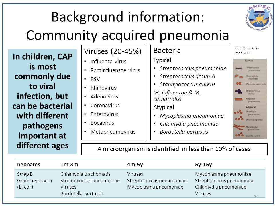 Background information: Community acquired pneumonia 39 Viruses (20-45%) Influenza virus Parainfluenzae virus RSV Rhinovirus Adenovirus Coronavirus En