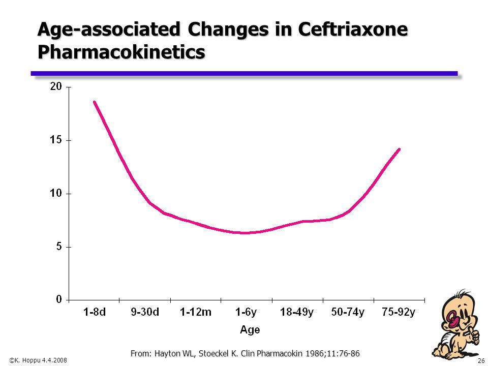 26 ©K. Hoppu 4.4.2008 Age-associated Changes in Ceftriaxone Pharmacokinetics From: Hayton WL, Stoeckel K. Clin Pharmacokin 1986;11:76-86