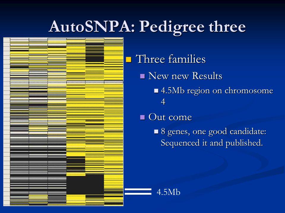 Underlying data for a heterozygous base change