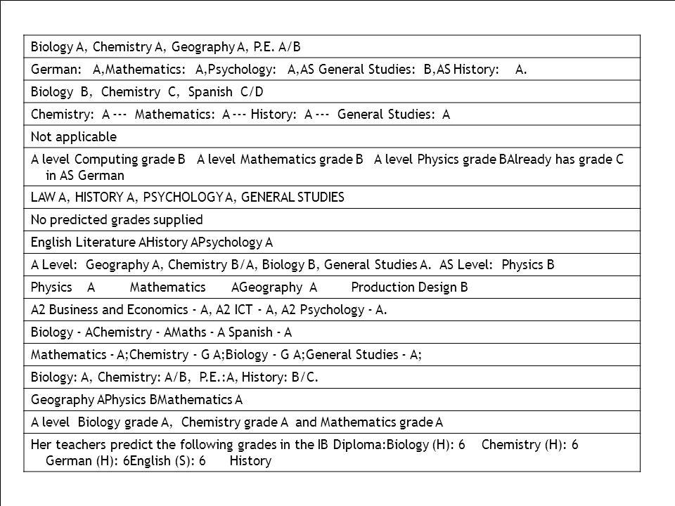 Biology A, Chemistry A, Geography A, P.E.