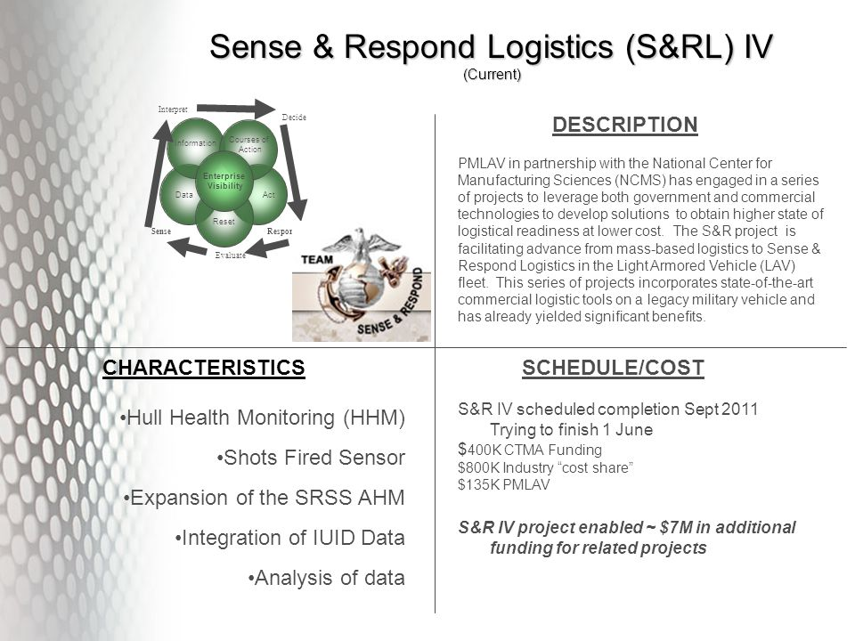 Sense & Respond Logistics (S&RL) IV (Current) DESCRIPTION CHARACTERISTICS SCHEDULE/COST S&R IV scheduled completion Sept 2011 Trying to finish 1 June