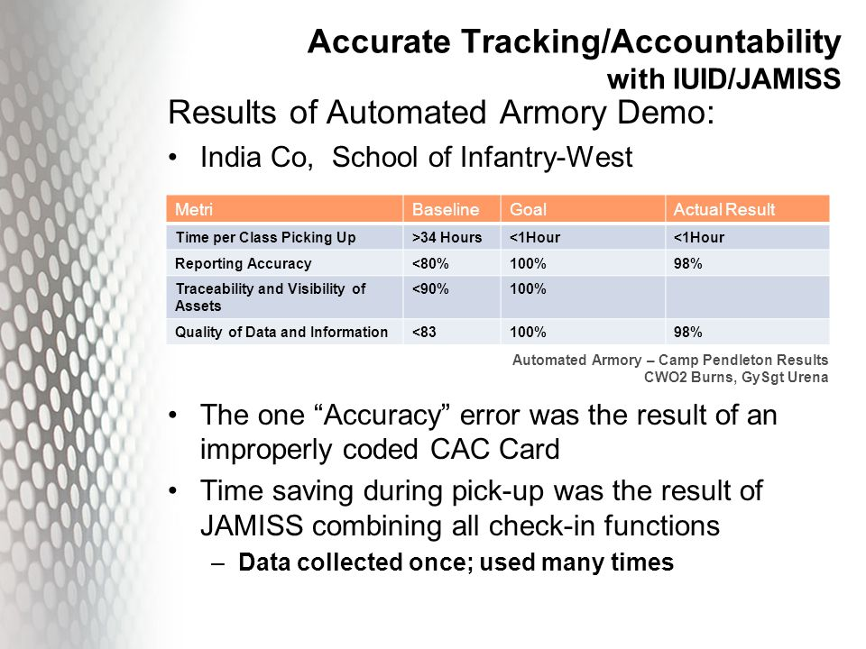 Accurate Tracking/Accountability with IUID/JAMISS Results of Automated Armory Demo: India Co, School of Infantry-West The one Accuracy error was the r