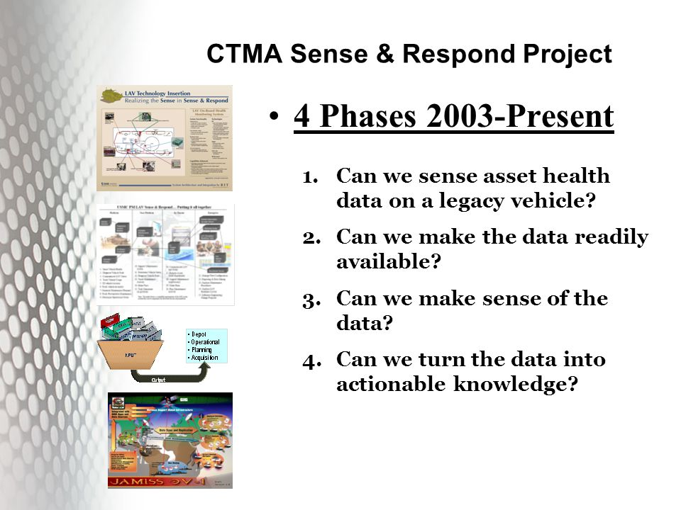 CTMA Sense & Respond Project 4 Phases 2003-Present 1.Can we sense asset health data on a legacy vehicle? 2.Can we make the data readily available? 3.C