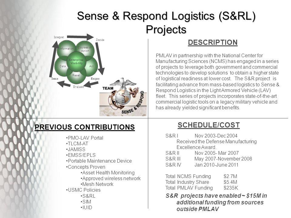 Sense & Respond Logistics (S&RL) Projects DESCRIPTION SCHEDULE/COST S&R I Nov 2003-Dec 2004 Received the Defense Manufacturing Excellence Award. S&R I
