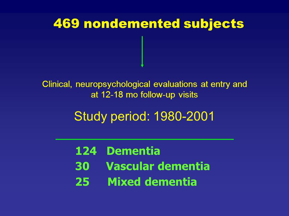 469 nondemented subjects Clinical, neuropsychological evaluations at entry and at 12-18 mo follow-up visits Study period: 1980-2001 124 Dementia 30 Va