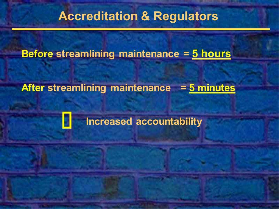 Accreditation & Regulators Before streamlining maintenance = 5 hours After streamlining maintenance = 5 minutes Increased accountability