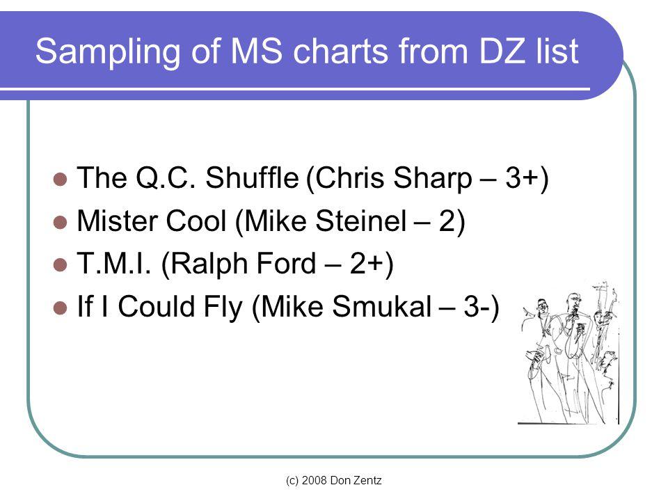 (c) 2008 Don Zentz Sampling of MS charts from DZ list The Q.C.