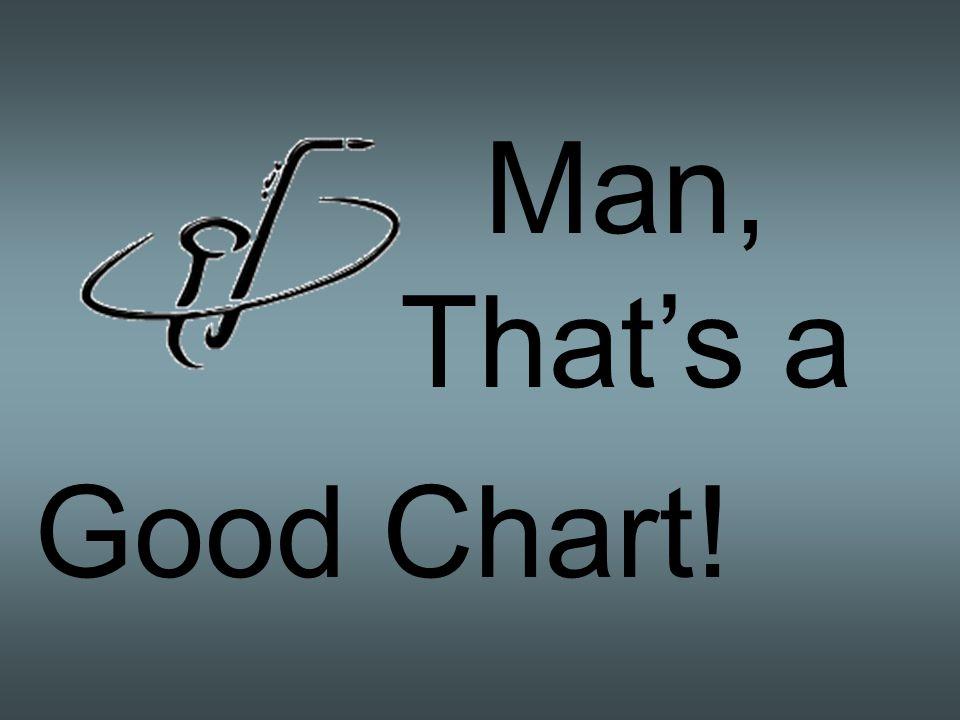 Man, Thats a Good Chart!