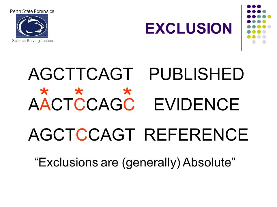 Penn State Forensics Science Serving Justice AGCTTCAGT PUBLISHED AACTCCAGC EVIDENCE AGCTCCAGT REFERENCE *** EXCLUSION Exclusions are (generally) Absolute