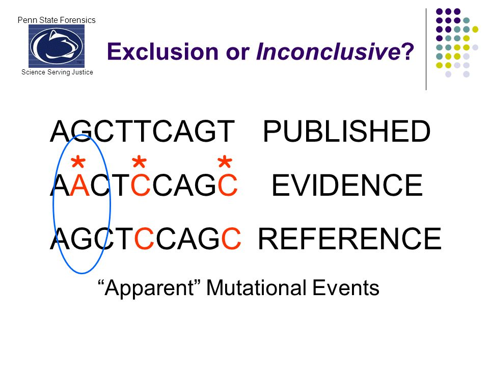 Penn State Forensics Science Serving Justice AGCTTCAGT PUBLISHED AACTCCAGC EVIDENCE AGCTCCAGC REFERENCE *** Apparent Mutational Events Exclusion or Inconclusive
