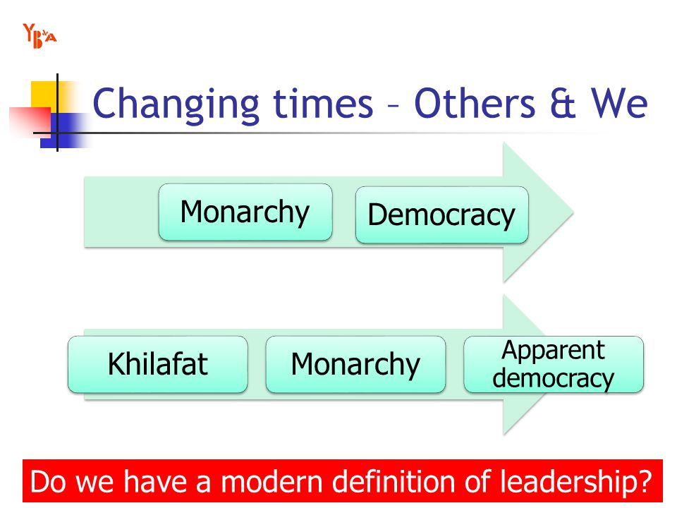 Changing times – Others & We MonarchyDemocracy 5 KhilafatMonarchy Apparent democracy Do we have a modern definition of leadership?