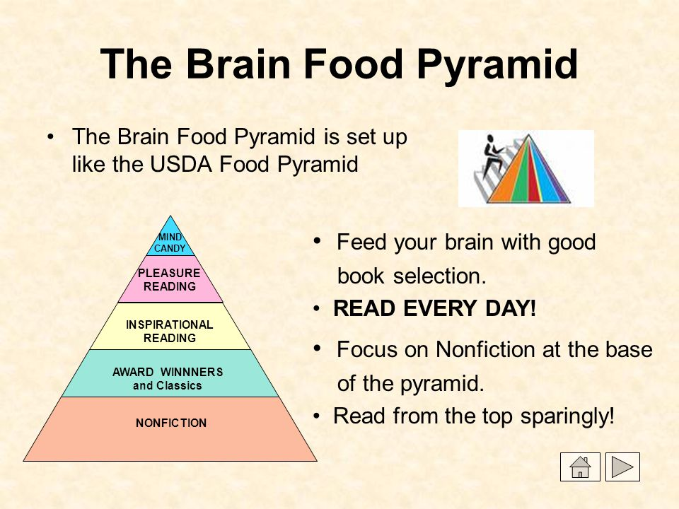 The Brain Food Pyramid The Brain Food Pyramid is set up like the USDA Food Pyramid MIND CANDY PLEASURE READING INSPIRATIONAL READING AWARD WINNNERS an
