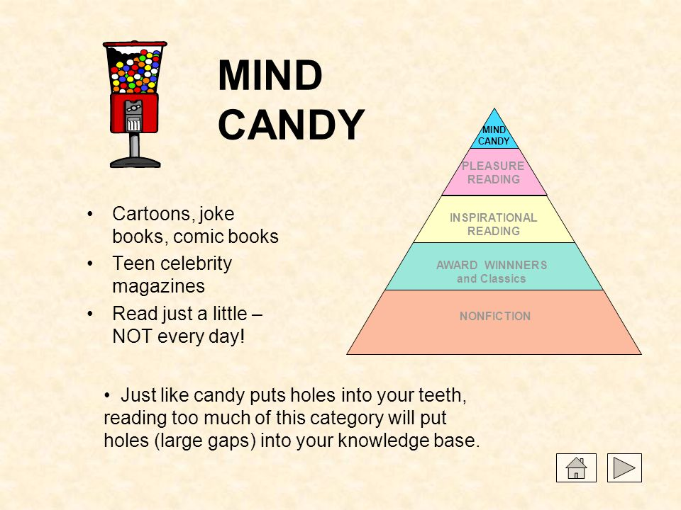 MIND CANDY Cartoons, joke books, comic books Teen celebrity magazines Read just a little – NOT every day! MIND CANDY PLEASURE READING INSPIRATIONAL RE