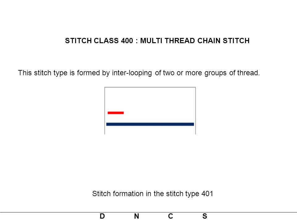 D N C S STITCH CLASS 400 : MULTI THREAD CHAIN STITCH This stitch type is formed by inter-looping of two or more groups of thread.