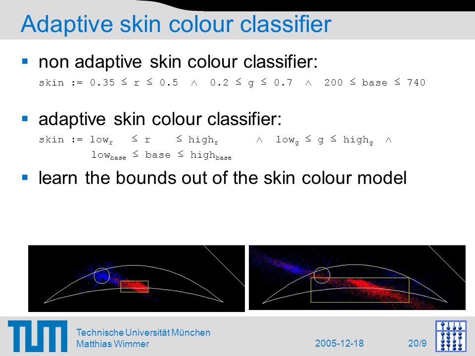 2005-12-18 20/9 Technische Universität München Matthias Wimmer Adaptive skin colour classifier non adaptive skin colour classifier: skin := 0.35 r 0.5 0.2 g 0.7 200 base 740 adaptive skin colour classifier: skin := low r r high r low g g high g low base base high base learn the bounds out of the skin colour model