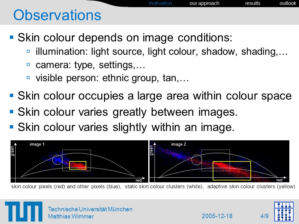 2005-12-18 4/9 Technische Universität München Matthias Wimmer Observations Skin colour depends on image conditions: illumination: light source, light colour, shadow, shading,… camera: type, settings,… visible person: ethnic group, tan,… Skin colour occupies a large area within colour space Skin colour varies greatly between images.