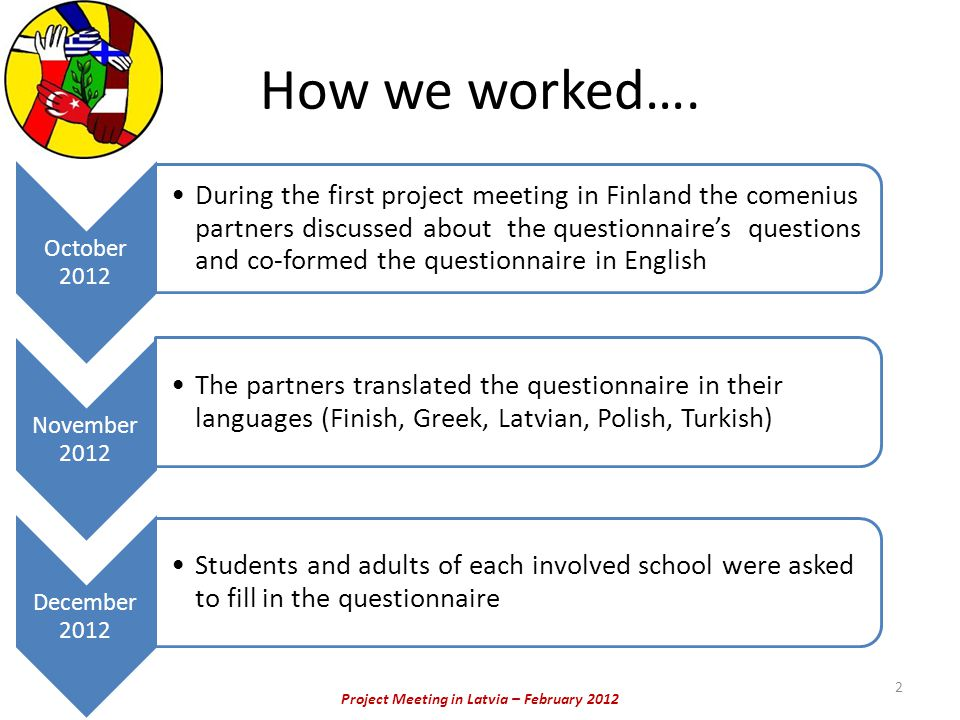 How we worked…. October 2012 During the first project meeting in Finland the comenius partners discussed about the questionnaires questions and co-for