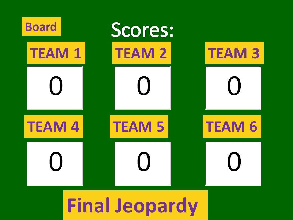 TEAM 1TEAM 2TEAM 3 Board Final Jeopardy TEAM 4TEAM 5TEAM 6