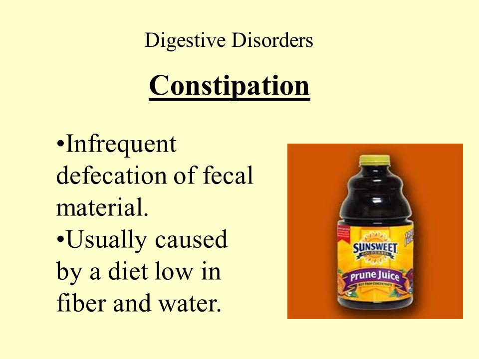 Digestive Disorders Constipation Infrequent defecation of fecal material. Usually caused by a diet low in fiber and water.
