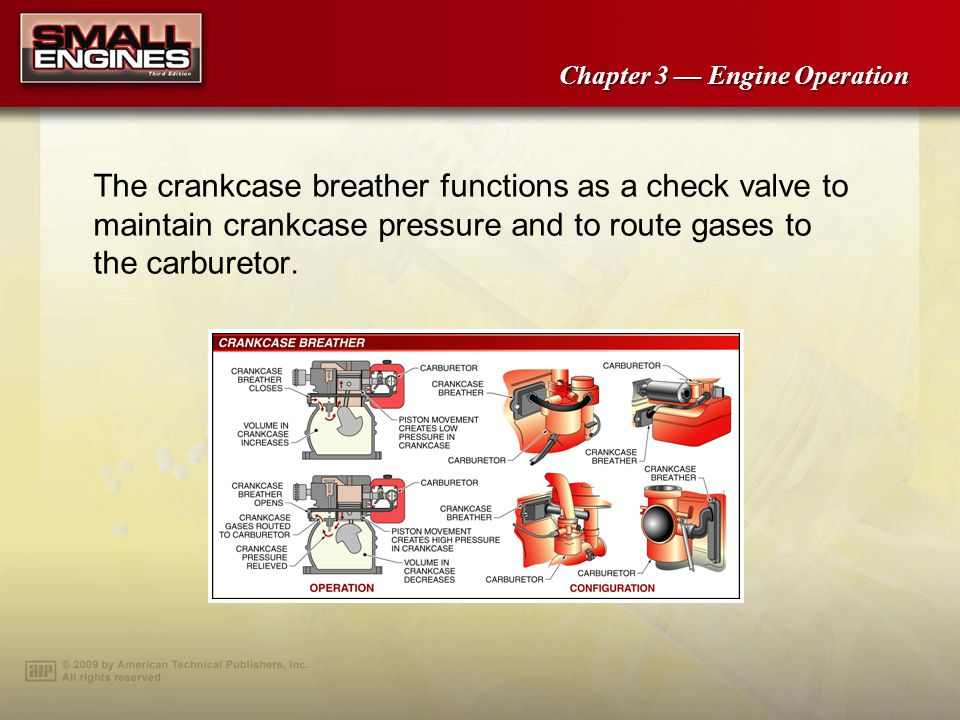 Chapter 3 Engine Operation Valves seal the combustion chamber to control the flow of air-fuel mixture into the cylinder and exhaust gases out of the cylinder.