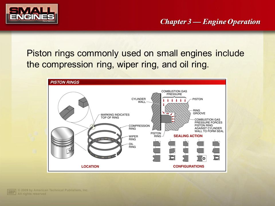 Chapter 3 Engine Operation Piston rings commonly used on small engines include the compression ring, wiper ring, and oil ring.