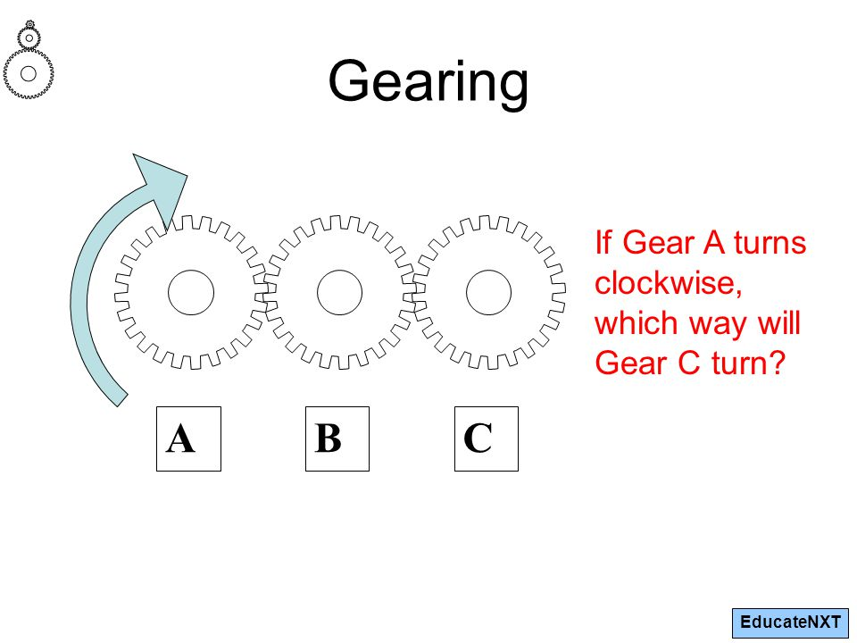 EducateNXT ABC Gearing If Gear A turns clockwise, which way will Gear C turn
